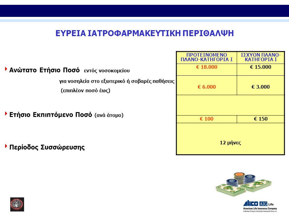 ΕΥΡΕΙΑ ΙΑΤΡΟΦΑΡΜΑΚΕΥΤΙΚΗ ΠΕΡΙΘΑΛΨΗ  Ανώτατο Ετήσιο Ποσό εντός νοσοκομείου για νοσηλεία στο εξωτερικό ή σοβαρές παθήσεις (επιπλέον ποσό έως)  Ετήσιο