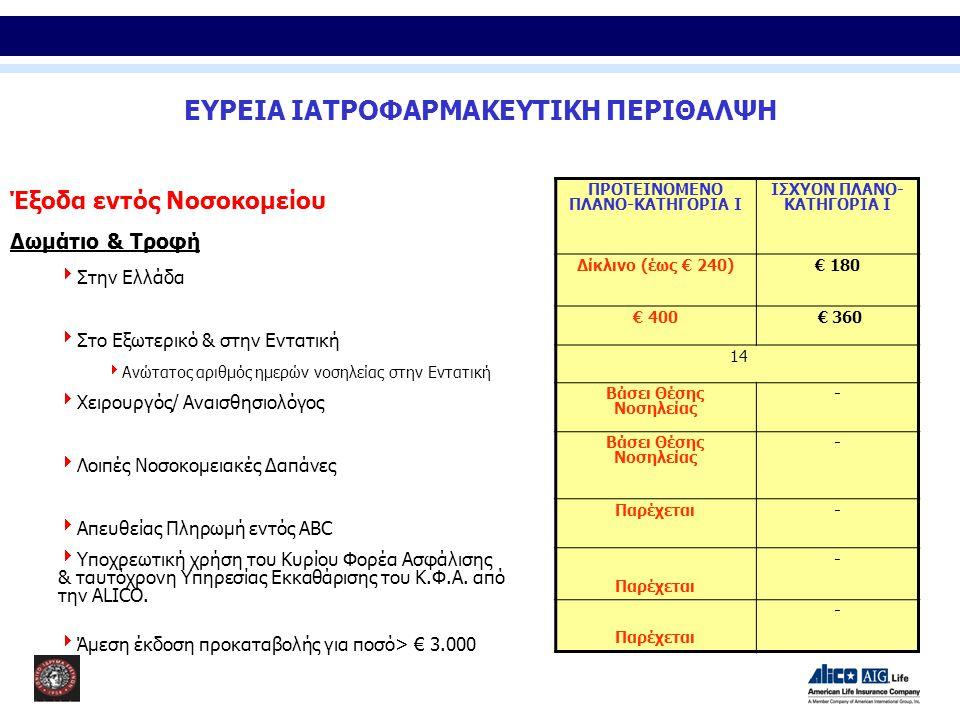 Έξοδα εντός Νοσοκομείου Δωμάτιο & Τροφή  Στην Ελλάδα  Στο Εξωτερικό & στην Εντατική  Ανώτατος αριθμός ημερών νοσηλείας στην Εντατική  Χειρουργός/