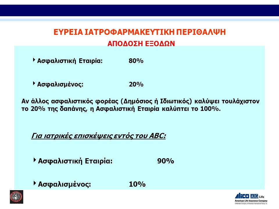  Ασφαλιστική Εταιρία:80%  Ασφαλισμένος:20% Για ιατρικές επισκέψεις εντός του ABC:  Ασφαλιστική Εταιρία: 90%  Ασφαλισμένος:10% Αν άλλος ασφαλιστικό