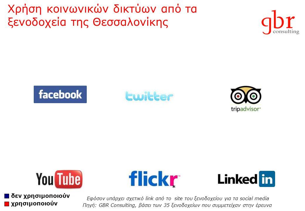 Χρήση κοινωνικών δικτύων από τα ξενοδοχεία της Θεσσαλονίκης Εφόσον υπάρχει σχετικό link από το site του ξενοδοχείου για τα social media Πηγή: GBR Consulting, βάσει των 35 ξενοδοχείων που συμμετείχαν στην έρευνα * δεν χρησιμοποιούν χρησιμοποιούν