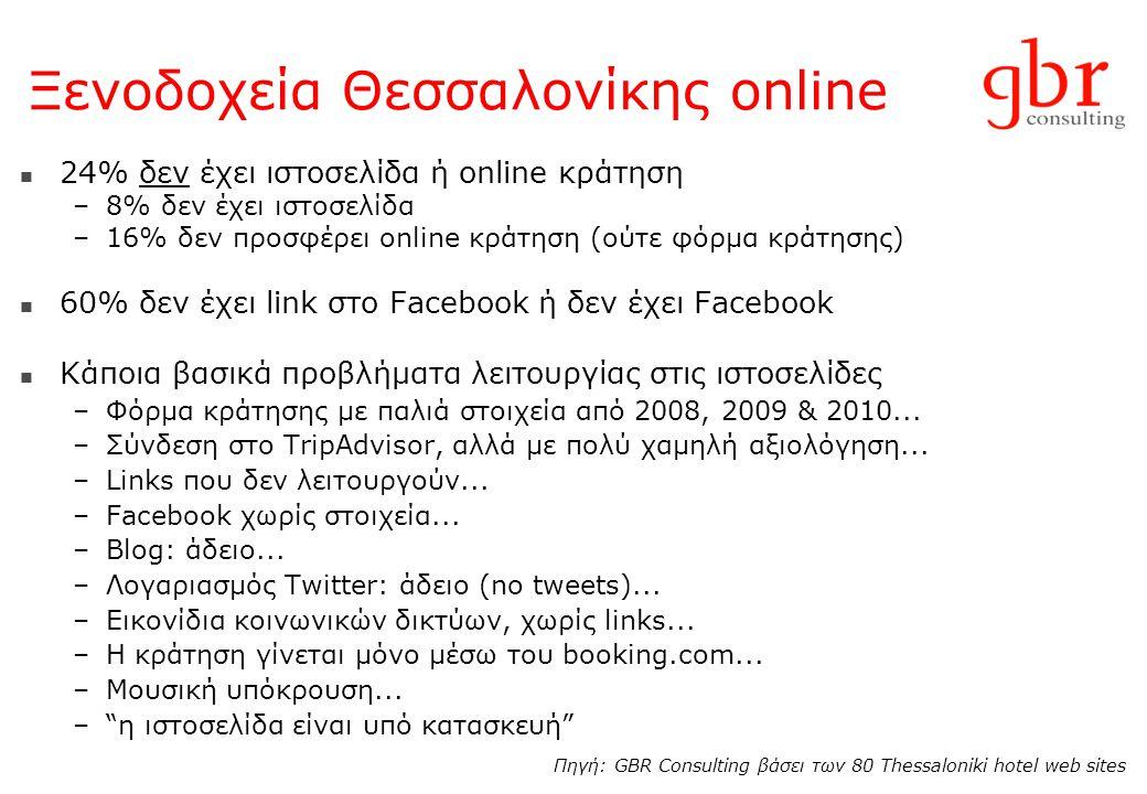 Ξενοδοχεία Θεσσαλονίκης online  24% δεν έχει ιστοσελίδα ή online κράτηση –8% δεν έχει ιστοσελίδα –16% δεν προσφέρει online κράτηση (ούτε φόρμα κράτησης)  60% δεν έχει link στο Facebook ή δεν έχει Facebook  Κάποια βασικά προβλήματα λειτουργίας στις ιστοσελίδες –Φόρμα κράτησης με παλιά στοιχεία από 2008, 2009 & 2010...