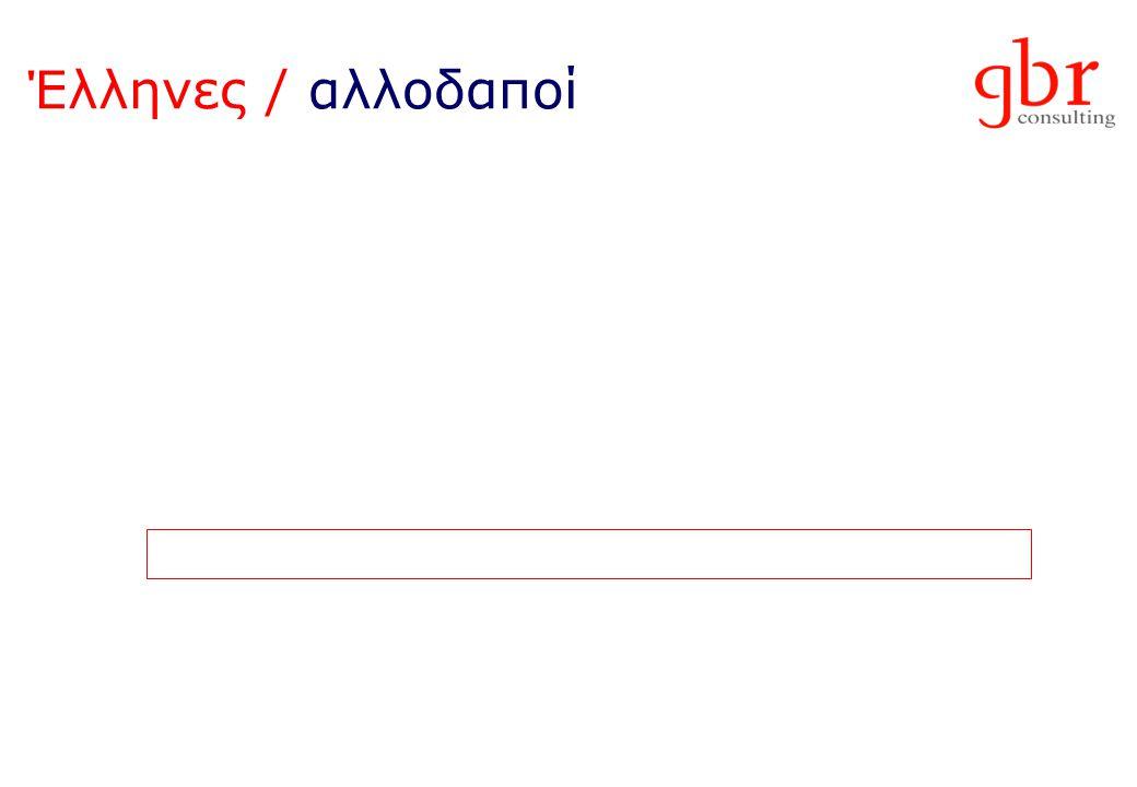 Έλληνες / αλλοδαποί