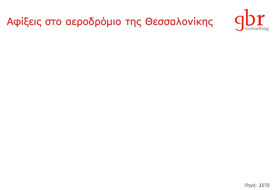 Αφίξεις στο αεροδρόμιο της Θεσσαλονίκης Πηγή: ΣΕΤΕ