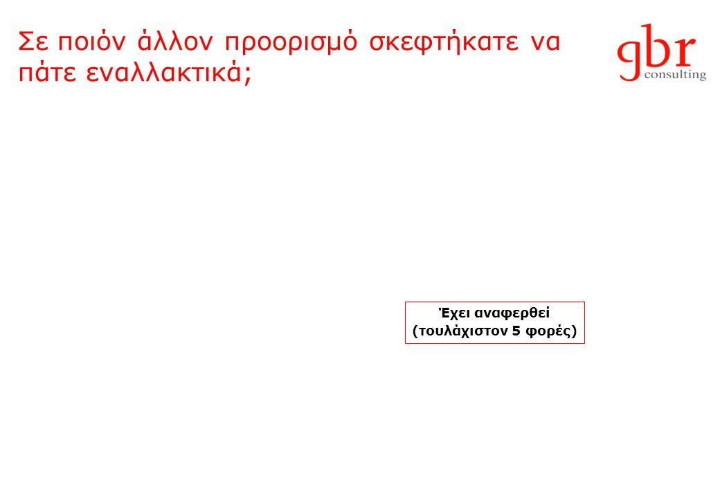 Διεθνείς Τουριστικές Αφίξεις Θεσσαλονίκη - Χαλκιδική Αφίξεις στο αεροδρόμιο της Θεσ/κη (Πηγή: ΣΕΤΕ) Διεθνείς Αφίξεις, διαμονή σε καταλύματα «ξενοδοχειακού τύπου (Πηγή: ΕΛ.ΣΤΑΤ.) Χαλκιδική Θεσσαλονίκη 22% 24% 1,1 εκ.