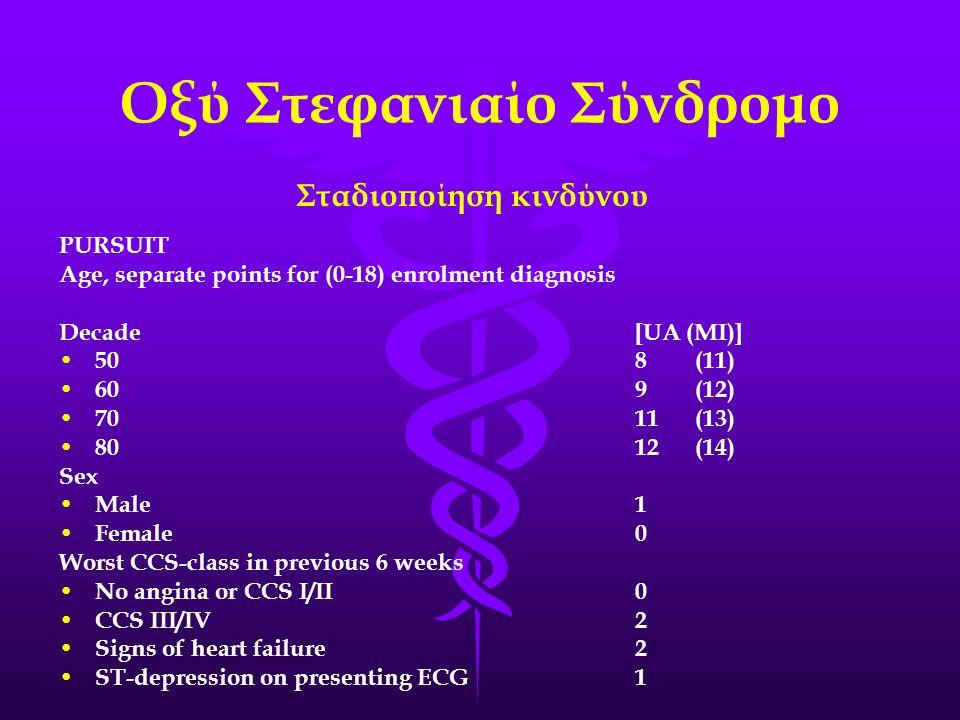 Οξύ Στεφανιαίο Σύνδρομο Σταδιοποίηση κινδύνου PURSUIT Age, separate points for (0-18) enrolment diagnosis Decade [UA (MI)] • • 508 (11) • • 609 (12) •