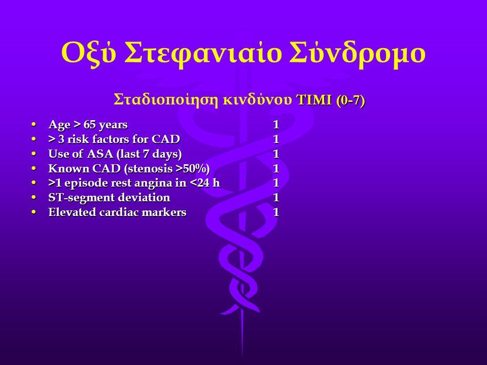 Οξύ Στεφανιαίο Σύνδρομο TIMI (0-7) Σταδιοποίηση κινδύνου TIMI (0-7) • Age > 65 years1 • > 3 risk factors for CAD1 • Use of ASA (last 7 days)1 • Known