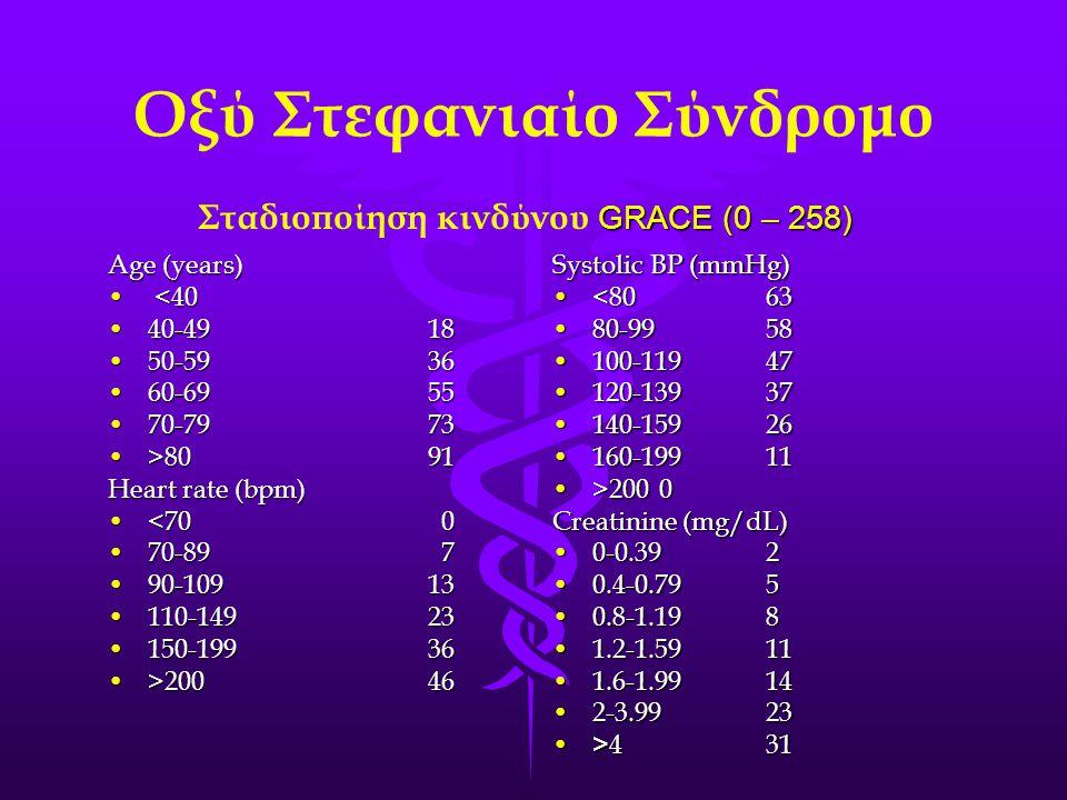 Οξύ Στεφανιαίο Σύνδρομο GRACE (0 – 258) Σταδιοποίηση κινδύνου GRACE (0 – 258) Age (years) • <40 •40-4918 •50-5936 •60-6955 •70-7973 •>8091 Heart rate
