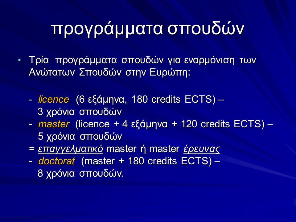 προγράμματα σπουδών • Τρία προγράμματα σπουδών για εναρμόνιση των Ανώτατων Σπουδών στην Ευρώπη: - licence (6 εξάμηνα, 180 credits ECTS) – 3 χρόνια σπουδών 3 χρόνια σπουδών - master (licence + 4 εξάμηνα + 120 credits ECTS) – 5 χρόνια σπουδών 5 χρόνια σπουδών = επαγγελματικό master ή master έρευνας - doctorat (master + 180 credits ECTS) – 8 χρόνια σπουδών.