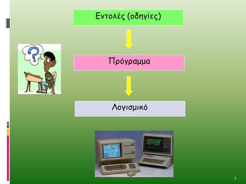 Λογισμικό Εντολές (οδηγίες) Πρόγραμμα 3
