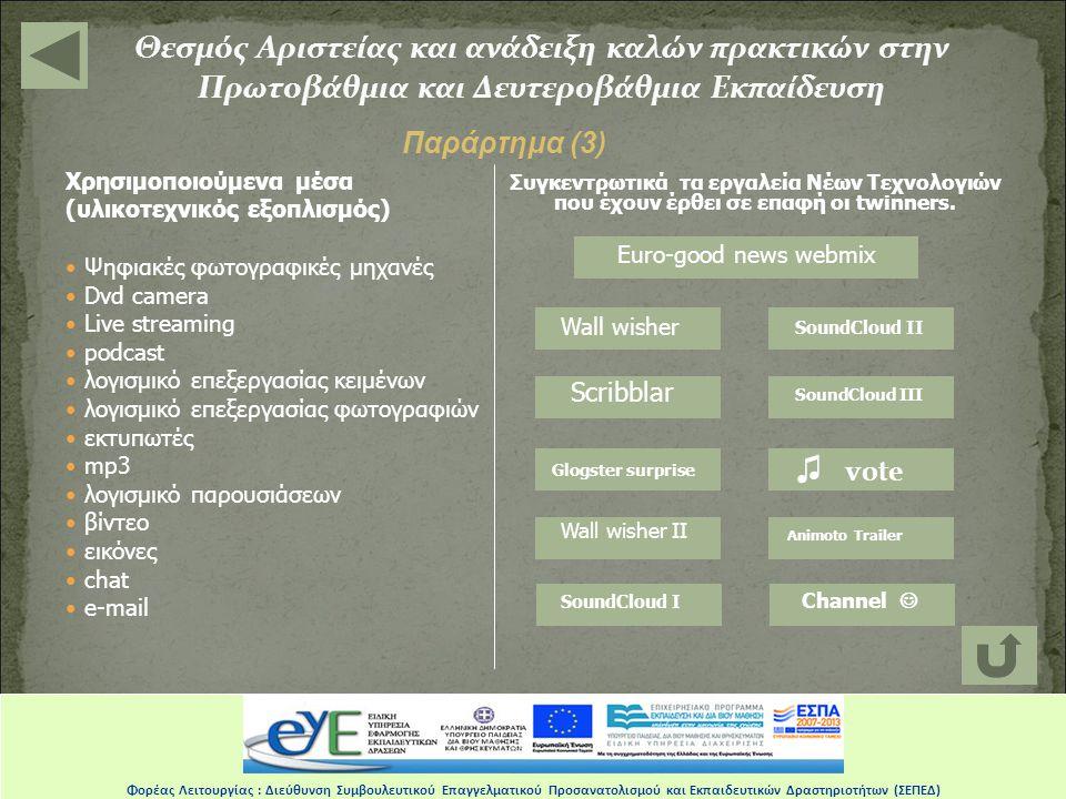 Θεσμός Αριστείας και ανάδειξη καλών πρακτικών στην Πρωτοβάθμια και Δευτεροβάθμια Εκπαίδευση Φορέας Λειτουργίας : Διεύθυνση Συμβουλευτικού Επαγγελματικού Προσανατολισμού και Εκπαιδευτικών Δραστηριοτήτων (ΣΕΠΕΔ) Παράρτημα (2) Πηγές πληροφόρησης Ενδεικτικά αναφέρονται: http://kala-nea.gr http://www.happynews.com / http://www.happynews.com / http://www.timelineindex.com/content/home/forced