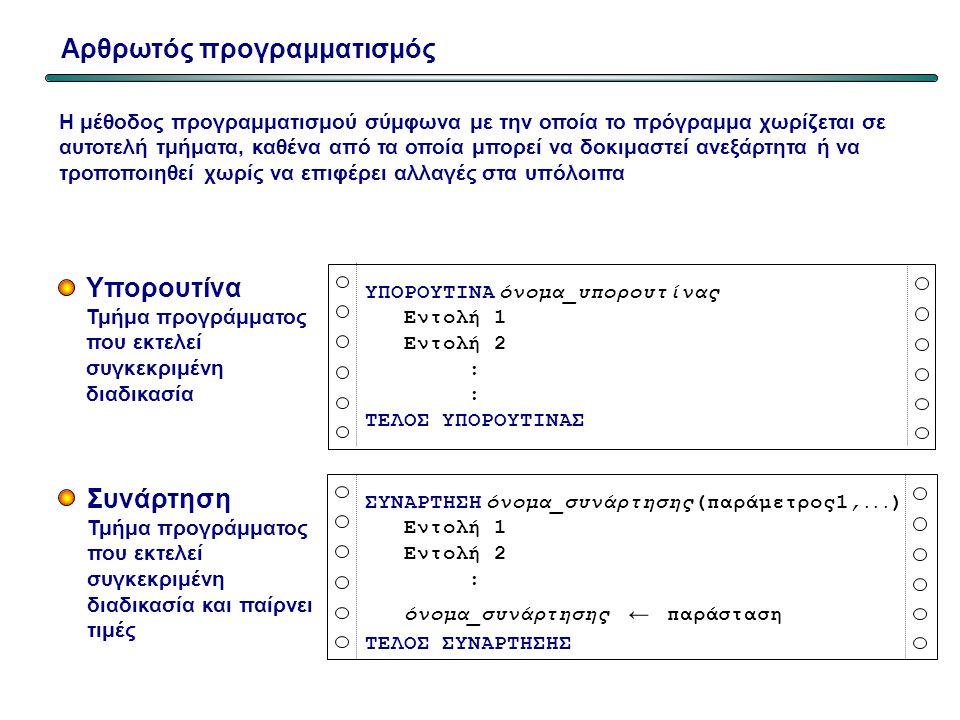 Procedure PRINT_RESULT(x,y,sum:Real); Begin Writeln('X= ',x:3:1); Writeln('Y= ',y:3:1); Writeln('Athrisma= ',sum:3:1); End; Begin{Vasiko programma} {Κλήση διαδικασίας READXY} READ_XY(x,y); {Κλήση διαδικασίας CALC_SUM} CALC_SUM(x,y,sum); {Κλήση διαδικασίας PRINT_RESULT} PRINT_RESULT(x,y,sum); End.