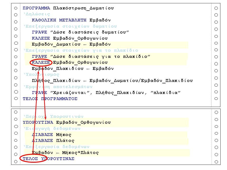 Program diadikasia2; Uses wincrt; Var X,y,z:real; Procedure maxmin(var x,y:real); Var temp:real; Begin IF X<Y then begin temp:=x; x:=y; y:=temp; end;