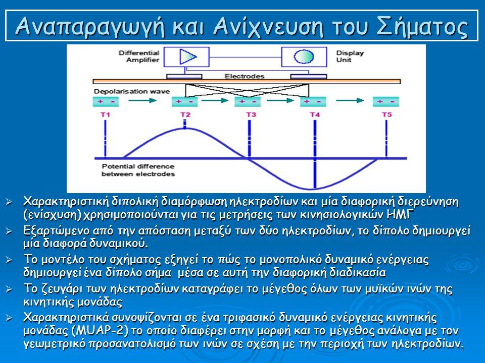 Χαρακτηριστική διπολική διαμόρφωση ηλεκτροδίων και μία διαφορική διερεύνηση (ενίσχυση) χρησιμοποιούνται για τις μετρήσεις των κινησιολογικών ΗΜΓ  Εξαρτώμενο από την απόσταση μεταξύ των δύο ηλεκτροδίων, το δίπολο δημιουργεί μία διαφορά δυναμικού.