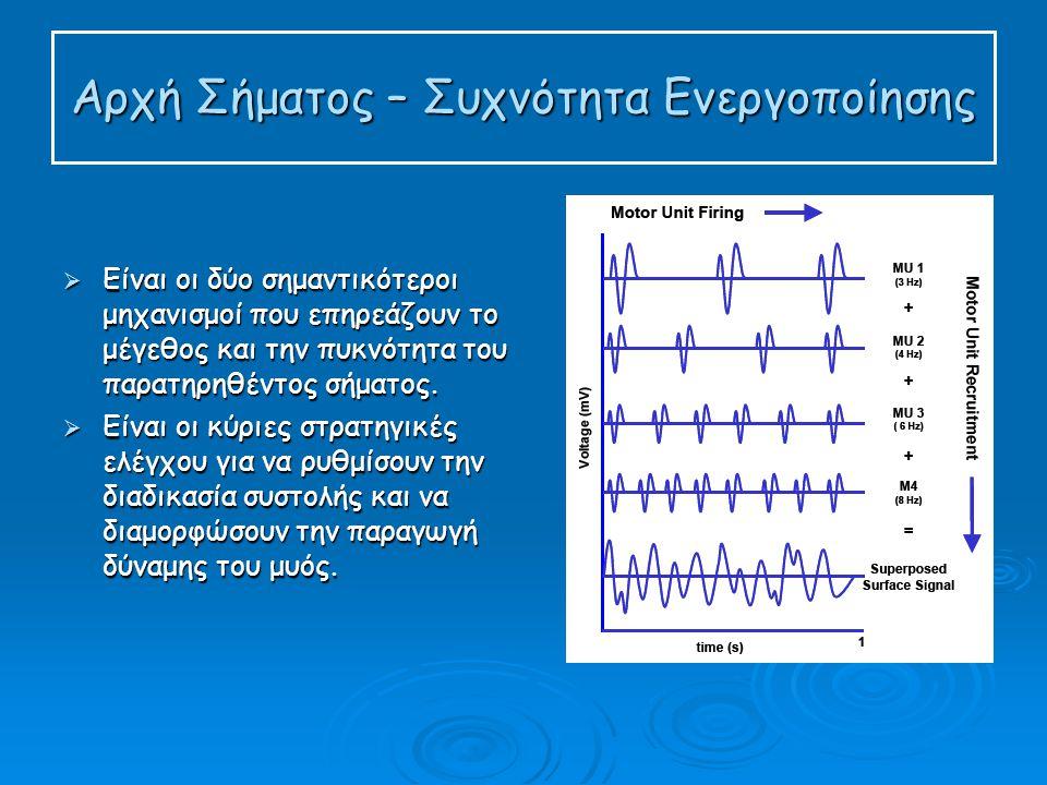 Αρχή Σήματος – Συχνότητα Ενεργοποίησης  Είναι οι δύο σημαντικότεροι μηχανισμοί που επηρεάζουν το μέγεθος και την πυκνότητα του παρατηρηθέντος σήματος.