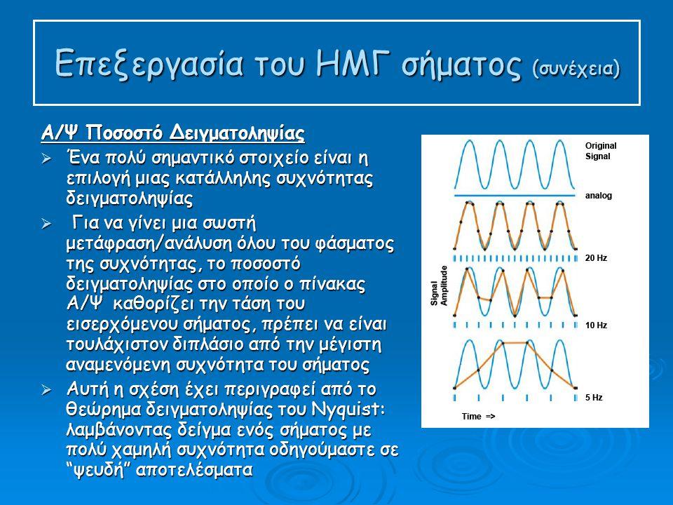 Επεξεργασία του ΗΜΓ σήματος (συνέχεια) Α/Ψ Ποσοστό Δειγματοληψίας  Ένα πολύ σημαντικό στοιχείο είναι η επιλογή μιας κατάλληλης συχνότητας δειγματοληψίας  Για να γίνει μια σωστή μετάφραση/ανάλυση όλου του φάσματος της συχνότητας, το ποσοστό δειγματοληψίας στο οποίο ο πίνακας Α/Ψ καθορίζει την τάση του εισερχόμενου σήματος, πρέπει να είναι τουλάχιστον διπλάσιο από την μέγιστη αναμενόμενη συχνότητα του σήματος  Αυτή η σχέση έχει περιγραφεί από το θεώρημα δειγματοληψίας του Nyquist: λαμβάνοντας δείγμα ενός σήματος με πολύ χαμηλή συχνότητα οδηγούμαστε σε ψευδή αποτελέσματα