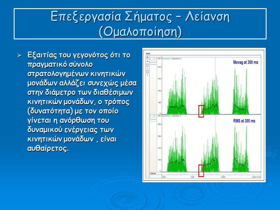 Επεξεργασία Σήματος – Λείανση (Ομαλοποίηση)  Εξαιτίας του γεγονότος ότι το πραγματικό σύνολο στρατολογημένων κινητικών μονάδων αλλάζει συνεχώς μέσα στην διάμετρο των διαθέσιμων κινητικών μονάδων, ο τρόπος (δυνατότητα) με τον οποίο γίνεται η ανόρθωση του δυναμικού ενέργειας των κινητικών μονάδων, είναι αυθαίρετος.