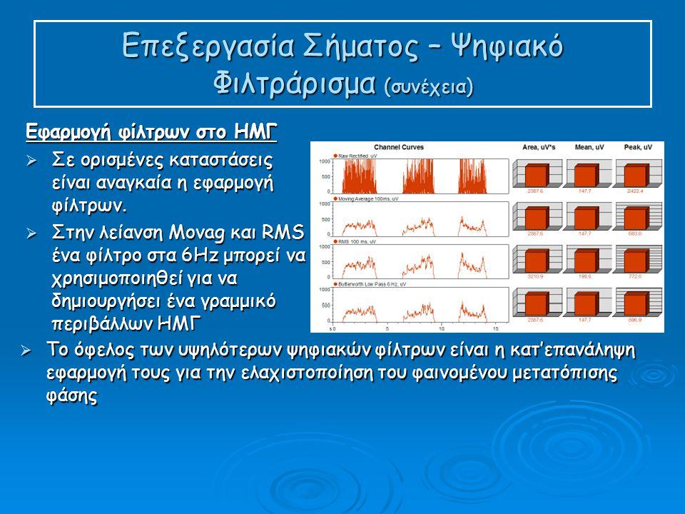 Επεξεργασία Σήματος – Ψηφιακό Φιλτράρισμα (συνέχεια) Εφαρμογή φίλτρων στο ΗΜΓ  Σε ορισμένες καταστάσεις είναι αναγκαία η εφαρμογή φίλτρων.