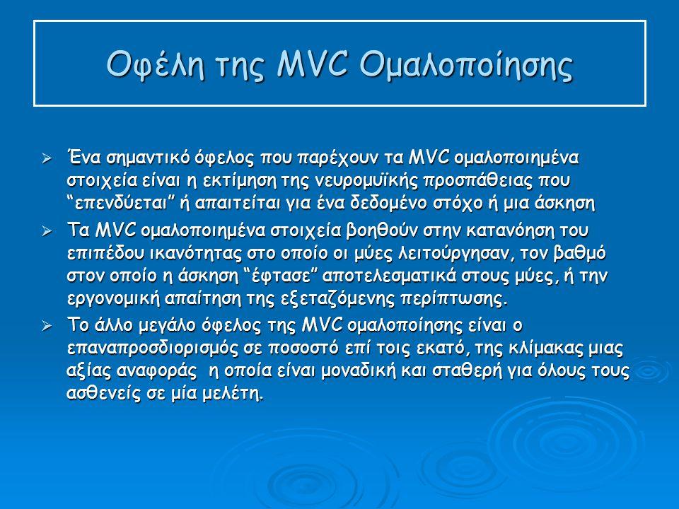 Οφέλη της MVC Ομαλοποίησης  Ένα σημαντικό όφελος που παρέχουν τα MVC ομαλοποιημένα στοιχεία είναι η εκτίμηση της νευρομυϊκής προσπάθειας που επενδύεται ή απαιτείται για ένα δεδομένο στόχο ή μια άσκηση  Τα MVC ομαλοποιημένα στοιχεία βοηθούν στην κατανόηση του επιπέδου ικανότητας στο οποίο οι μύες λειτούργησαν, τον βαθμό στον οποίο η άσκηση έφτασε αποτελεσματικά στους μύες, ή την εργονομική απαίτηση της εξεταζόμενης περίπτωσης.