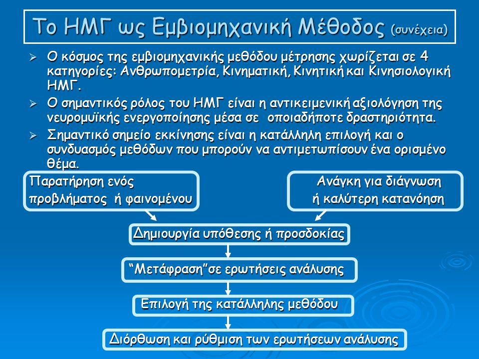 Το ΗΜΓ ως Εμβιομηχανική Μέθοδος (συνέχεια)  Ο κόσμος της εμβιομηχανικής μεθόδου μέτρησης χωρίζεται σε 4 κατηγορίες: Ανθρωπομετρία, Κινηματική, Κινητική και Κινησιολογική ΗΜΓ.