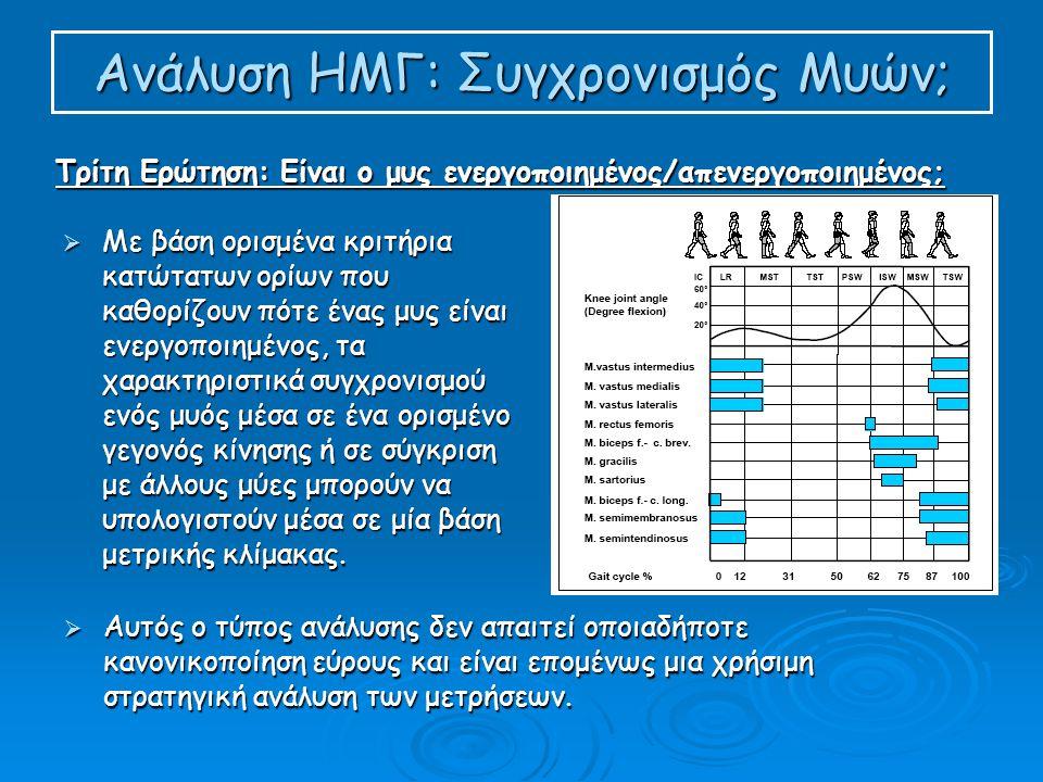 Ανάλυση ΗΜΓ: Συγχρονισμός Μυών;  Με βάση ορισμένα κριτήρια κατώτατων ορίων που καθορίζουν πότε ένας μυς είναι ενεργοποιημένος, τα χαρακτηριστικά συγχρονισμού ενός μυός μέσα σε ένα ορισμένο γεγονός κίνησης ή σε σύγκριση με άλλους μύες μπορούν να υπολογιστούν μέσα σε μία βάση μετρικής κλίμακας.