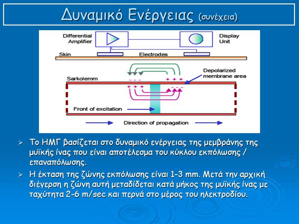  Το ΗΜΓ βασίζεται στο δυναμικό ενέργειας της μεμβράνης της μυϊκής ίνας που είναι αποτέλεσμα του κύκλου εκπόλωσης / επαναπόλωσης.