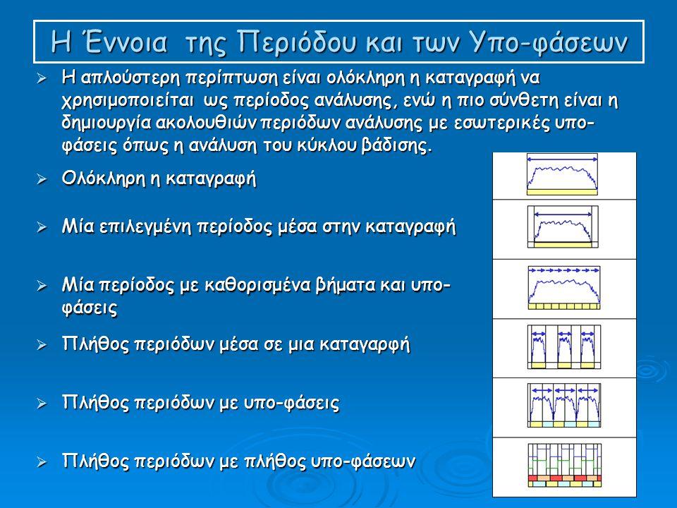 Η Έννοια της Περιόδου και των Υπο-φάσεων  Η απλούστερη περίπτωση είναι ολόκληρη η καταγραφή να χρησιμοποιείται ως περίοδος ανάλυσης, ενώ η πιο σύνθετη είναι η δημιουργία ακολουθιών περιόδων ανάλυσης με εσωτερικές υπο- φάσεις όπως η ανάλυση του κύκλου βάδισης.