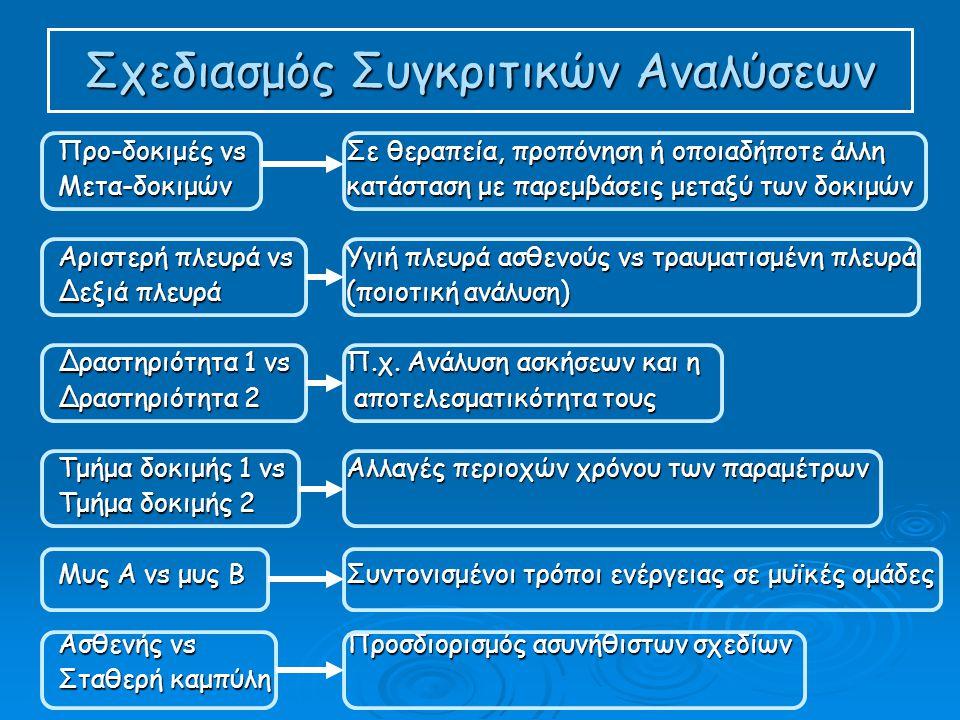 Σχεδιασμός Συγκριτικών Αναλύσεων Προ-δοκιμές vsΣε θεραπεία, προπόνηση ή οποιαδήποτε άλλη Μετα-δοκιμώνκατάσταση με παρεμβάσεις μεταξύ των δοκιμών Αριστερή πλευρά vsΥγιή πλευρά ασθενούς vs τραυματισμένη πλευρά Δεξιά πλευρά(ποιοτική ανάλυση) Δραστηριότητα 1 vsΠ.χ.