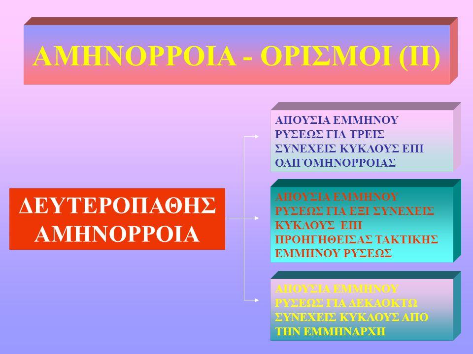 ΑΜΗΝΟΡΡΟΙΑ - ΟΡΙΣΜΟΙ (ΙΙ) ΔΕΥΤΕΡΟΠΑΘΗΣ ΑΜΗΝΟΡΡΟΙΑ ΑΠΟΥΣΙΑ ΕΜΜΗΝΟΥ ΡΥΣΕΩΣ ΓΙΑ ΤΡΕΙΣ ΣΥΝΕΧΕΙΣ ΚΥΚΛΟΥΣ ΕΠΙ ΟΛΙΓΟΜΗΝΟΡΡΟΙΑΣ ΑΠΟΥΣΙΑ ΕΜΜΗΝΟΥ ΡΥΣΕΩΣ ΓΙΑ ΕΞΙ