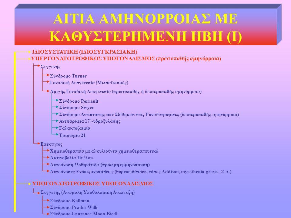 ΑΙΤΙΑ ΑΜΗΝΟΡΡΟΙΑΣ ΜΕ ΚΑΘΥΣΤΕΡΗΜΕΝΗ ΗΒΗ (Ι) ΙΔΙΟΣΥΣΤΑΤΙΚΗ (ΙΔΙΟΣΥΓΚΡΑΣΙΑΚΗ) ΥΠΕΡΓΟΝΑΤΟΤΡΟΦΙΚΟΣ ΥΠΟΓΟΝΑΔΙΣΜΟΣ (πρωτοπαθής αμηνόρροια) Συγγενής Σύνδρομο