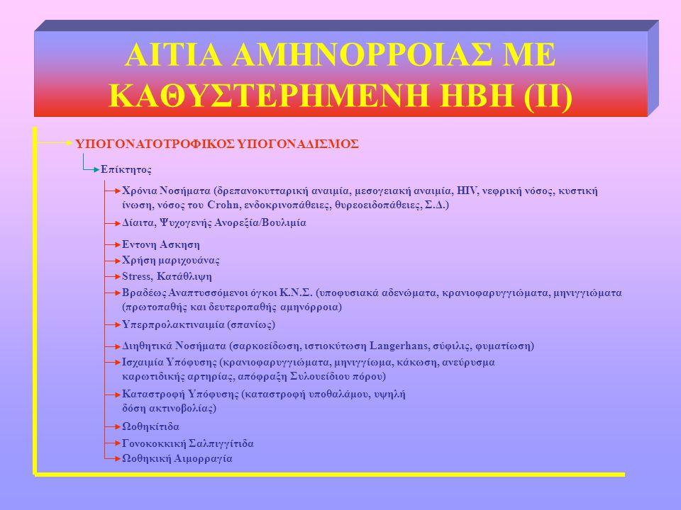 ΑΙΤΙΑ ΑΜΗΝΟΡΡΟΙΑΣ ΜΕ ΚΑΘΥΣΤΕΡΗΜΕΝΗ ΗΒΗ (ΙΙ) ΥΠΟΓΟΝΑΤΟΤΡΟΦΙΚΟΣ ΥΠΟΓΟΝΑΔΙΣΜΟΣ Eπίκτητος Χρόνια Νοσήματα (δρεπανοκυτταρική αναιμία, μεσογειακή αναιμία, H