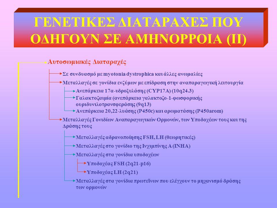 ΓΕΝΕΤΙΚΕΣ ΔΙΑΤΑΡΑΧΕΣ ΠΟΥ ΟΔΗΓΟΥΝ ΣΕ ΑΜΗΝΟΡΡΟΙΑ (II) Aυτοσωμιακές Διαταραχές Σε συνδυασμό με myotonia dystrophica και άλλες ανωμαλίες Μεταλλαγές σε γον