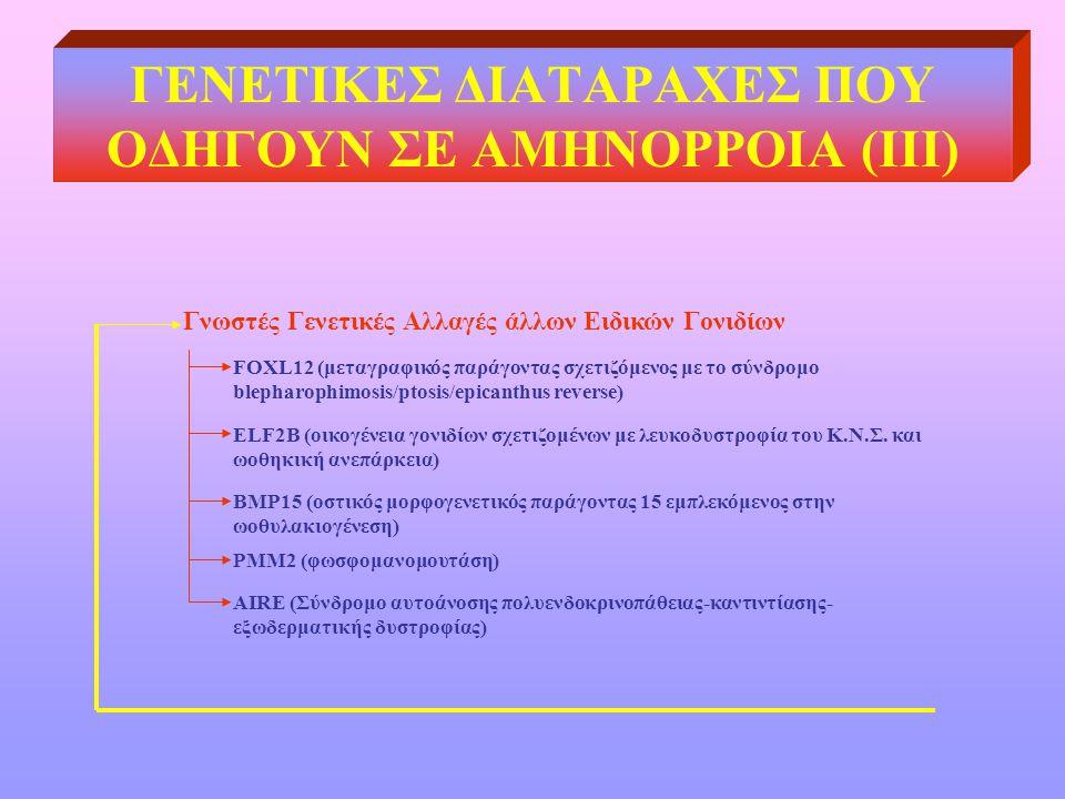ΓΕΝΕΤΙΚΕΣ ΔΙΑΤΑΡΑΧΕΣ ΠΟΥ ΟΔΗΓΟΥΝ ΣΕ ΑΜΗΝΟΡΡΟΙΑ (III) Γνωστές Γενετικές Αλλαγές άλλων Ειδικών Γονιδίων FOXL12 (μεταγραφικός παράγοντας σχετιζόμενος με