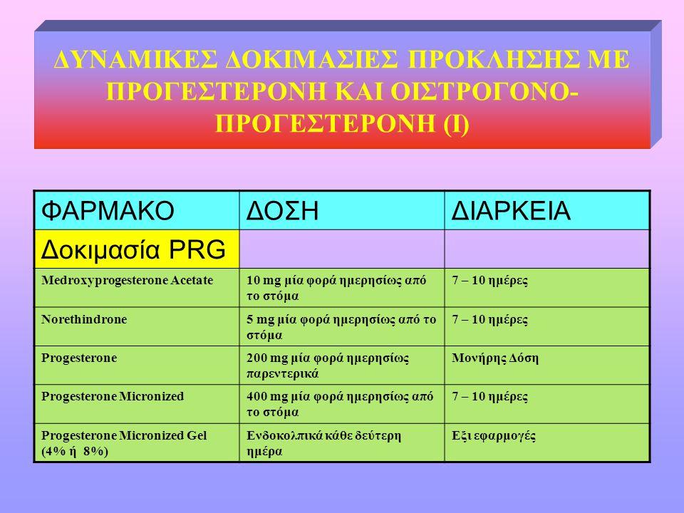 ΔΥΝΑΜΙΚΕΣ ΔΟΚΙΜΑΣΙΕΣ ΠΡΟΚΛΗΣΗΣ ΜΕ ΠΡΟΓΕΣΤΕΡΟΝΗ ΚΑΙ ΟΙΣΤΡΟΓΟΝΟ- ΠΡΟΓΕΣΤΕΡΟΝΗ (Ι) ΦΑΡΜΑΚΟΔΟΣΗΔΙΑΡΚΕΙΑ Δοκιμασία PRG Medroxyprogesterone Acetate10 mg μία