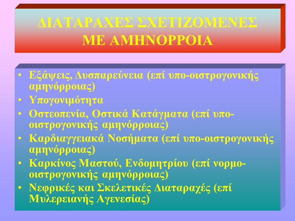 ΔΙΑΤΑΡΑΧΕΣ ΣΧΕΤΙΖΟΜΕΝΕΣ ΜΕ ΑΜΗΝΟΡΡΟΙΑ •Εξάψεις, Δυσπαρεύνεια (επί υπο-οιστρογονικής αμηνόρροιας) •Υπογονιμότητα •Οστεοπενία, Οστικά Κατάγματα (επί υπο