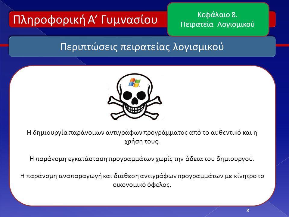 Πληροφορική Α' Γυμνασίου 8 Περιπτώσεις πειρατείας λογισμικού Κεφάλαιο 8.