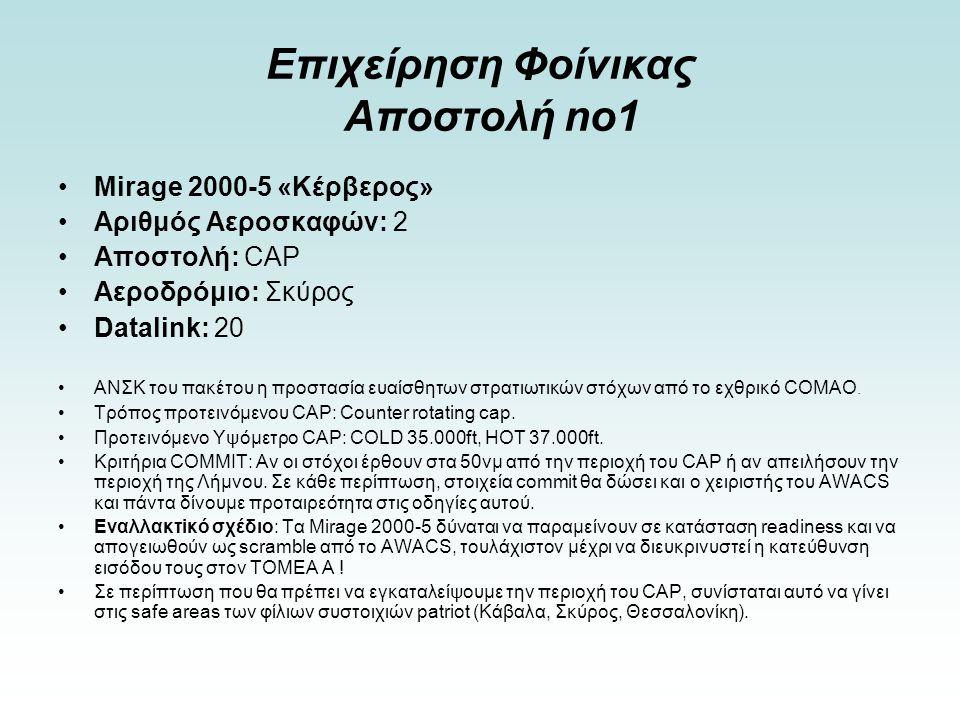 •Mirage 2000-5 «Κέρβερος» •Αριθμός Αεροσκαφών: 2 •Αποστολή: CAP •Αεροδρόμιο: Σκύρος •Datalink: 20 •ΑΝΣΚ του πακέτου η προστασία ευαίσθητων στρατιωτικώ