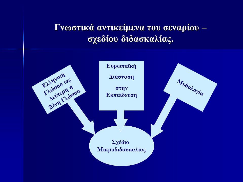 Γνωστικά αντικείμενα του σεναρίου – σχεδίου διδασκαλίας. Ελληνική Γλώσσα ως Δεύτερη η Ξένη Γλώσσα Σχέδιο Μικροδιδασκαλίας Ευρωπαϊκή Διάσταση στην Εκπα