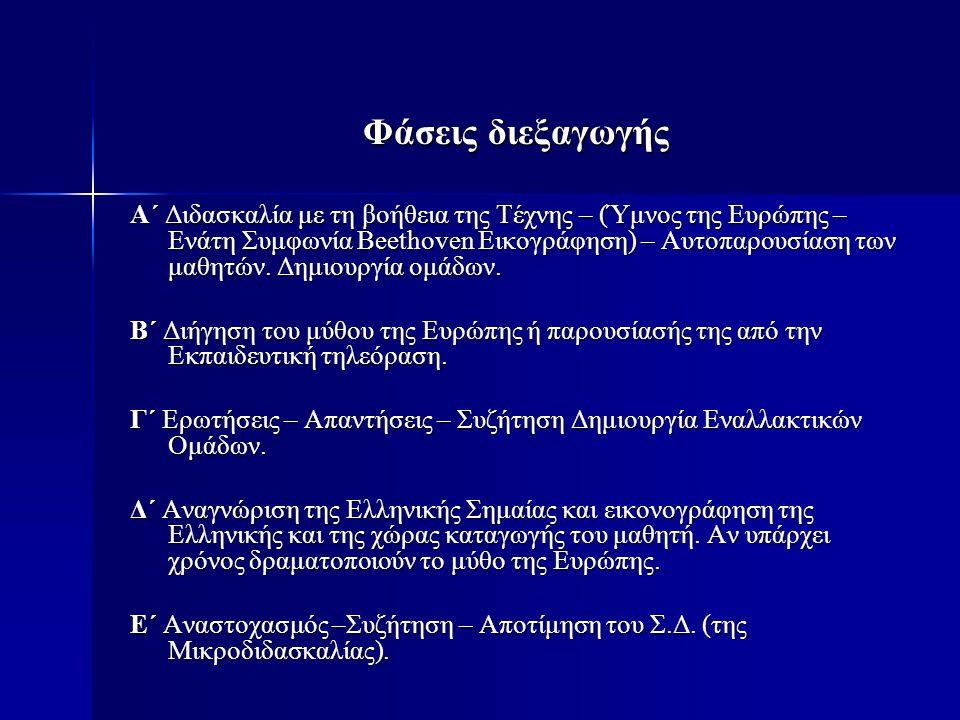 Φάσεις διεξαγωγής Α΄ Διδασκαλία με τη βοήθεια της Τέχνης – (Ύμνος της Ευρώπης – Ενάτη Συμφωνία Beethoven Εικογράφηση) – Αυτοπαρουσίαση των μαθητών. Δη