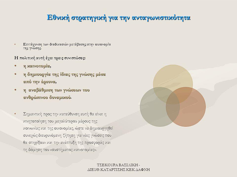 ΤΣΕΚΟΥΡΑ ΒΑΣΙΛΙΚΗ - ΔΙΕΥΘ.ΚΑΤΑΡΤΙΣΗΣ ΚΕΚ ΔΑΦΝΗ Eθνική στρατηγική για την ανταγωνιστικότητα •Επιτάχυνση των διαδικασιών μετάβασης στην οικονομία της γνώσης.