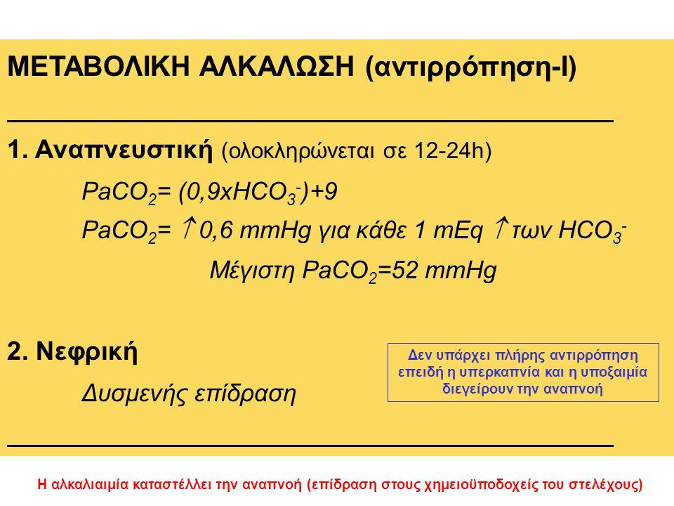 ΜΕΤΑΒΟΛΙΚΗ ΑΛΚΑΛΩΣΗ (αντιρρόπηση-Ι) 1. Αναπνευστική (ολοκληρώνεται σε 12-24h) PaCO 2 = (0,9xHCO 3 - )+9 PaCO 2 =  0,6 mmHg για κάθε 1 mEq  των HCO 3