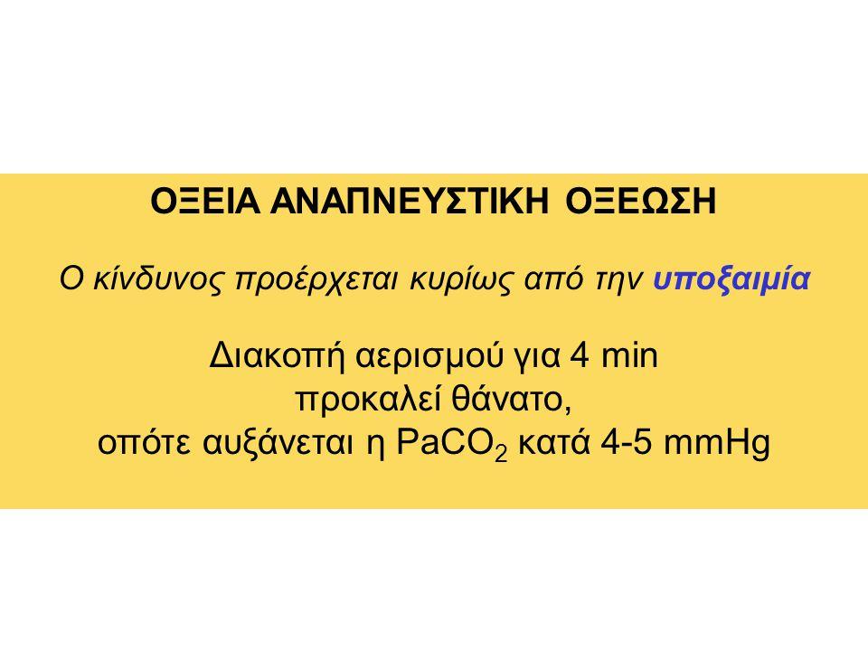 ΟΞΕΙΑ ΑΝΑΠΝΕΥΣΤΙΚΗ ΟΞΕΩΣΗ Ο κίνδυνος προέρχεται κυρίως από την υποξαιμία Διακοπή αερισμού για 4 min προκαλεί θάνατο, οπότε αυξάνεται η PaCO 2 κατά 4-5