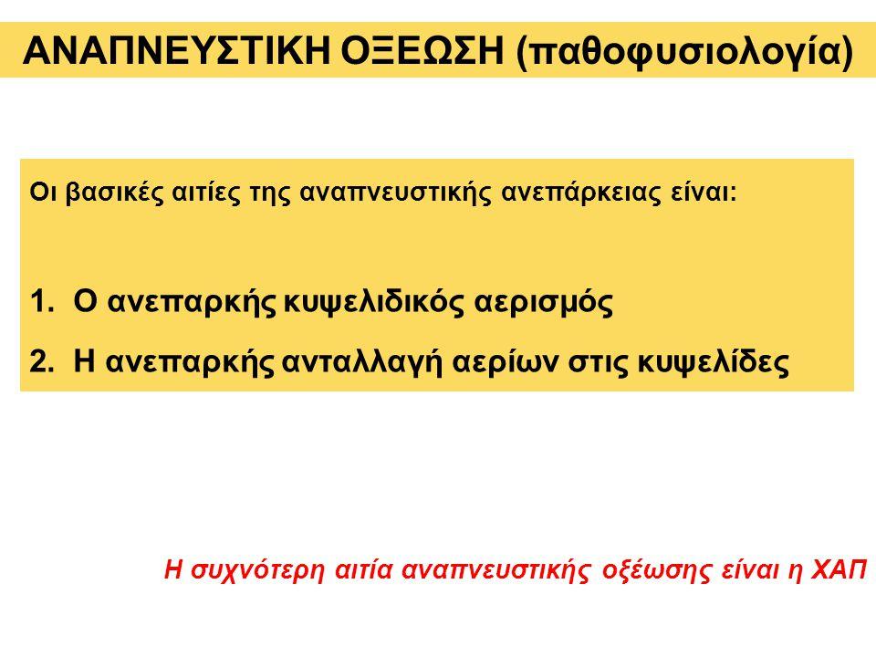 ΑΝΑΠΝΕΥΣΤΙΚΗ ΟΞΕΩΣΗ (παθοφυσιολογία) Οι βασικές αιτίες της αναπνευστικής ανεπάρκειας είναι: 1.Ο ανεπαρκής κυψελιδικός αερισμός 2.Η ανεπαρκής ανταλλαγή