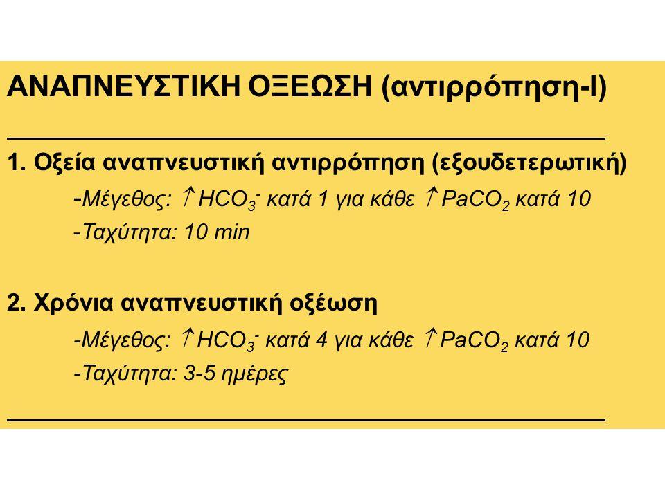 ΑΝΑΠΝΕΥΣΤΙΚΗ ΟΞΕΩΣΗ (αντιρρόπηση-Ι) 1. Οξεία αναπνευστική αντιρρόπηση (εξουδετερωτική) - Μέγεθος:  HCO 3 - κατά 1 για κάθε  PaCO 2 κατά 10 -Ταχύτητα