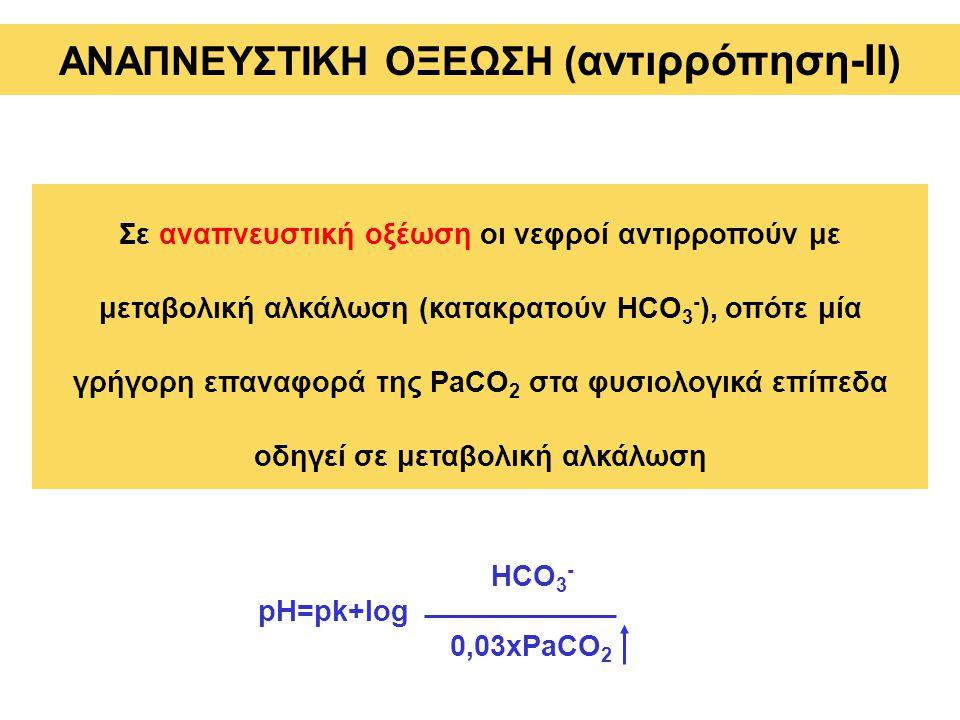 ΑΝΑΠΝΕΥΣΤΙΚΗ ΟΞΕΩΣΗ ( αντιρρόπηση-ΙΙ ) Σε αναπνευστική οξέωση οι νεφροί αντιρροπούν με μεταβολική αλκάλωση (κατακρατούν HCO 3 - ), οπότε μία γρήγορη ε