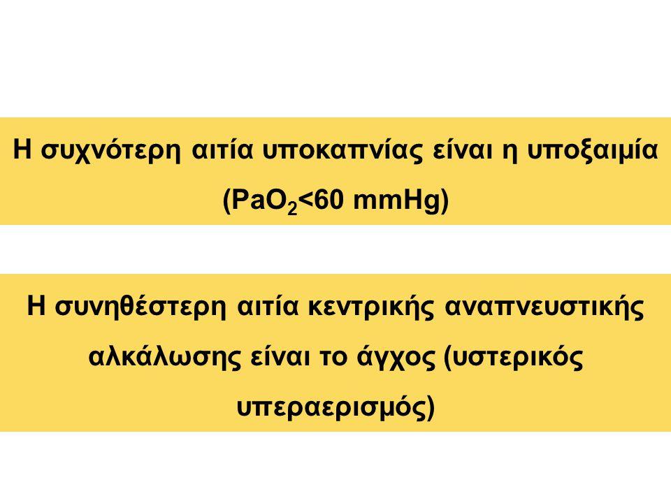 Η συχνότερη αιτία υποκαπνίας είναι η υποξαιμία (PaO 2 <60 mmHg) Η συνηθέστερη αιτία κεντρικής αναπνευστικής αλκάλωσης είναι το άγχος (υστερικός υπεραε