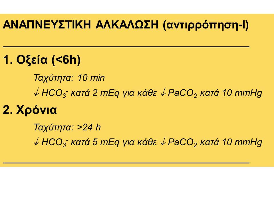 ΑΝΑΠΝΕΥΣΤΙΚΗ ΑΛΚΑΛΩΣΗ (αντιρρόπηση-Ι) 1. Οξεία (<6h) Ταχύτητα: 10 min  HCO 3 - κατά 2 mEq για κάθε  PaCO 2 κατά 10 mmHg 2. Χρόνια Ταχύτητα: >24 h 