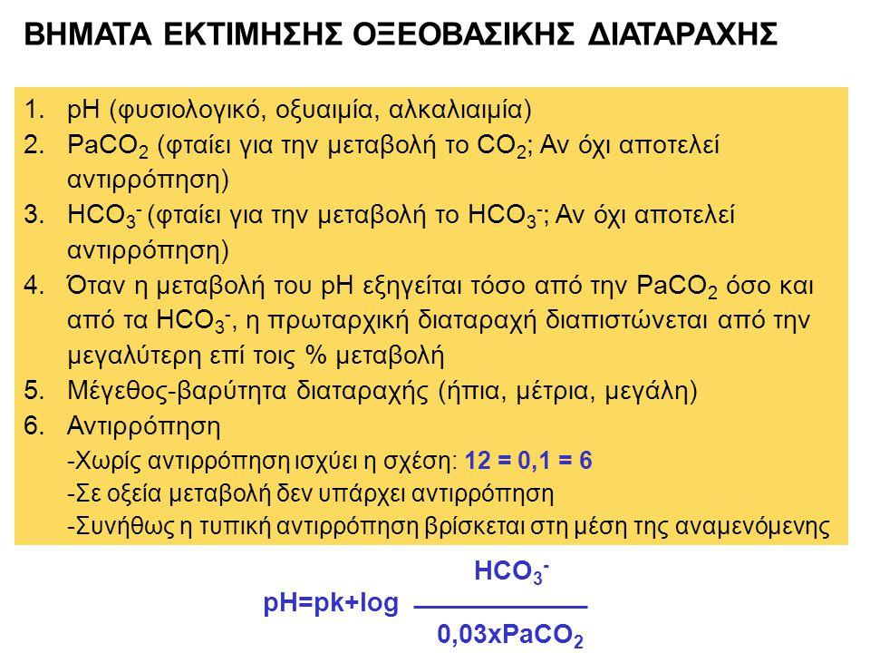ΒΗΜΑΤΑ ΕΚΤΙΜΗΣΗΣ ΟΞΕΟΒΑΣΙΚΗΣ ΔΙΑΤΑΡΑΧΗΣ 1.pH (φυσιολογικό, οξυαιμία, αλκαλιαιμία) 2.PaCO 2 (φταίει για την μεταβολή το CO 2 ; Αν όχι αποτελεί αντιρρόπ