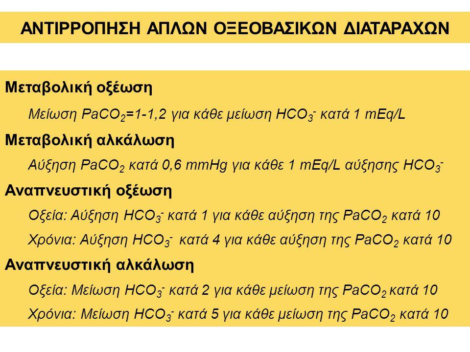 Μεταβολική οξέωση Μείωση PaCO 2 =1-1,2 για κάθε μείωση HCO 3 - κατά 1 mEq/L Μεταβολική αλκάλωση Αύξηση PaCO 2 κατά 0,6 mmHg για κάθε 1 mEq/L αύξησης H