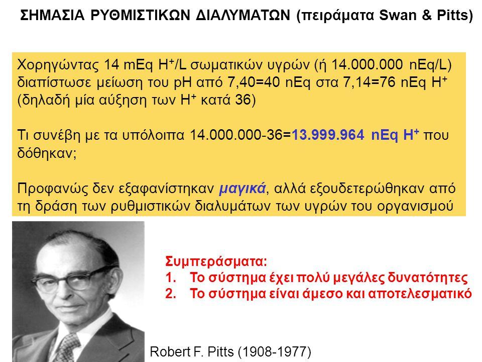 ΣΗΜΑΣΙΑ ΡΥΘΜΙΣΤΙΚΩΝ ΔΙΑΛΥΜΑΤΩΝ (πειράματα Swan & Pitts) Χορηγώντας 14 mEq H + /L σωματικών υγρών (ή 14.000.000 nEq/L) διαπίστωσε μείωση του pH από 7,4