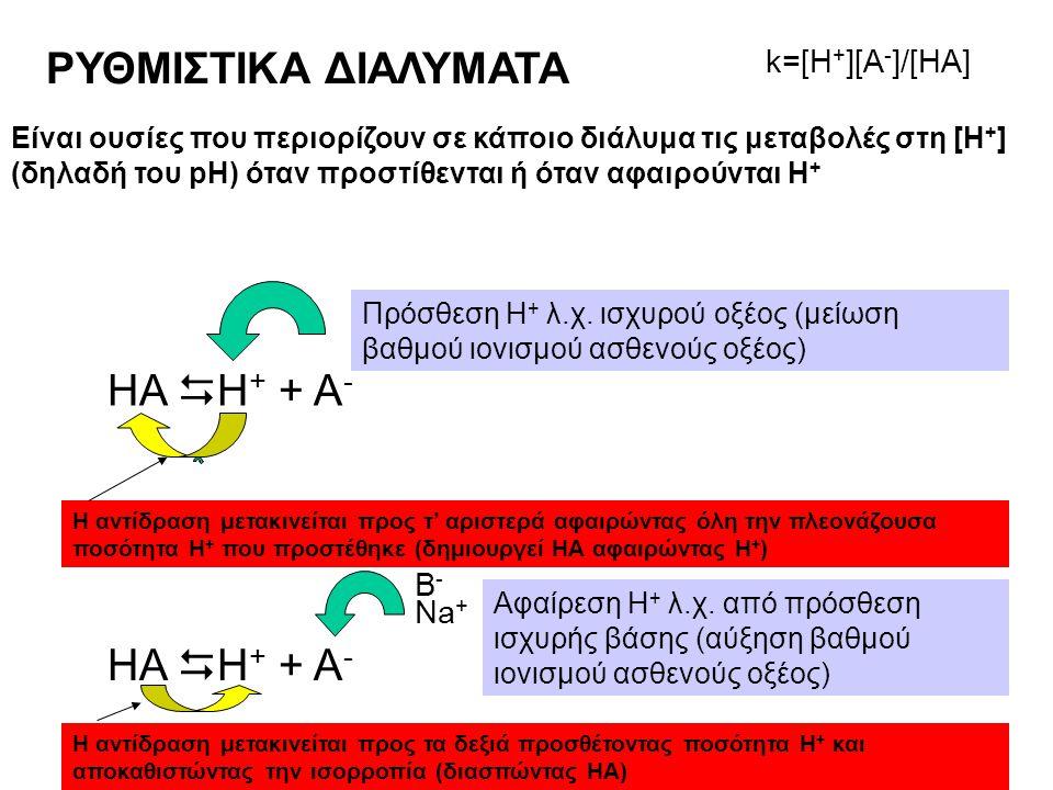 ΡΥΘΜΙΣΤΙΚΑ ΔΙΑΛΥΜΑΤΑ Είναι ουσίες που περιορίζουν σε κάποιο διάλυμα τις μεταβολές στη [Η + ] (δηλαδή του pH) όταν προστίθενται ή όταν αφαιρούνται Η +